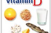 Znakovi nedostatka vitamina D